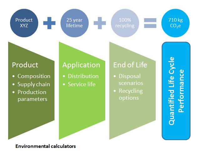 environmental calculator_1