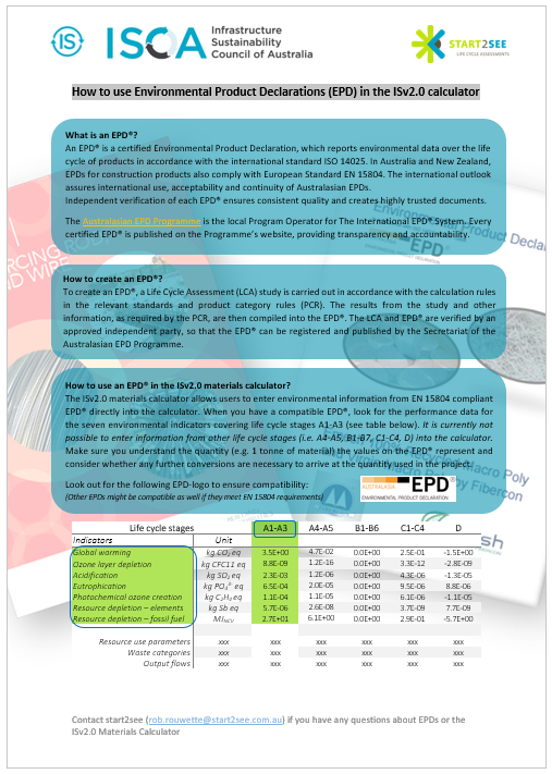 ISCA brochure - How to enter EPDs in ISv2